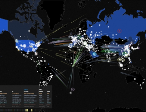 A Real Life Wargames Global Thermonuclear War